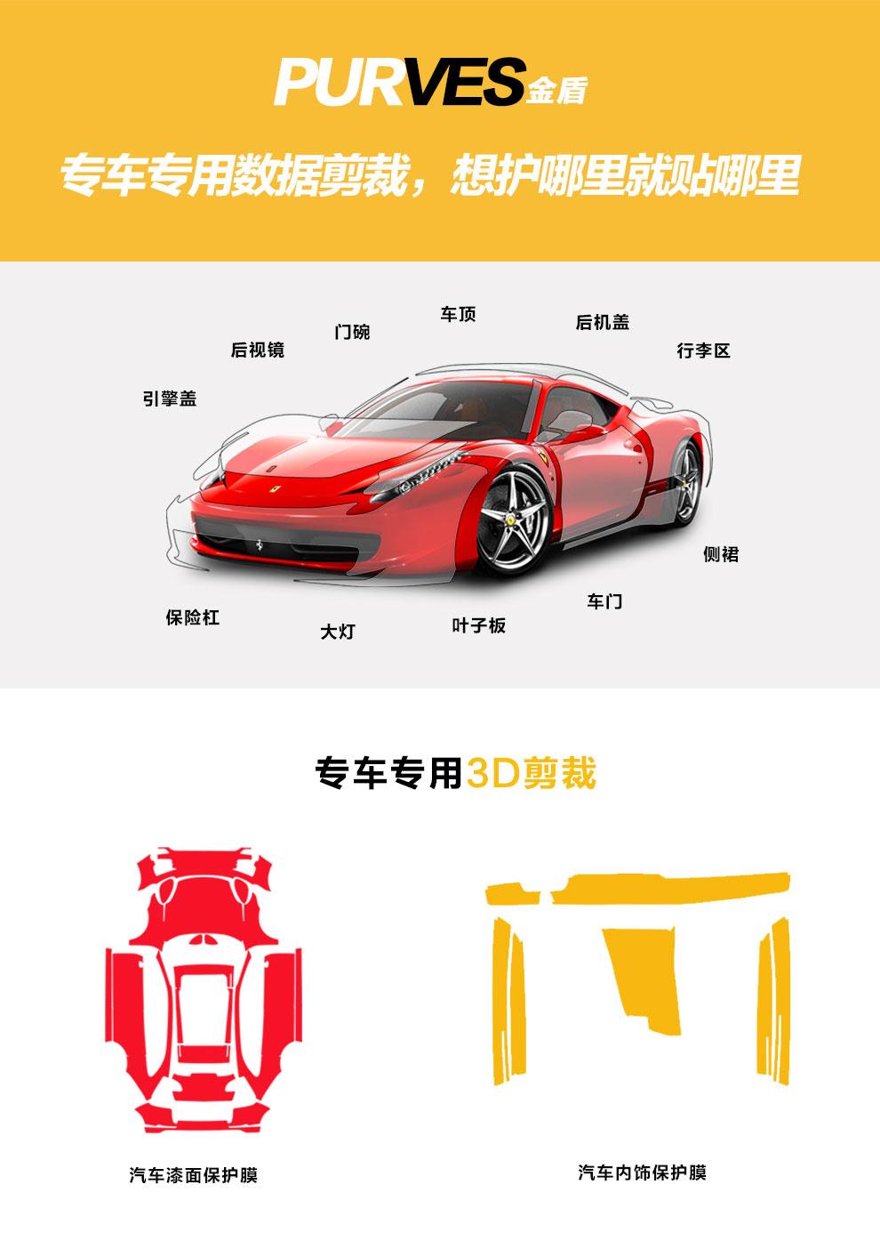 汽车漆面kok平台苹果版下载